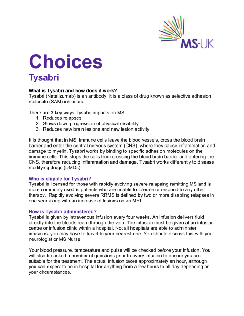 Choices Tysabri - MS-UK