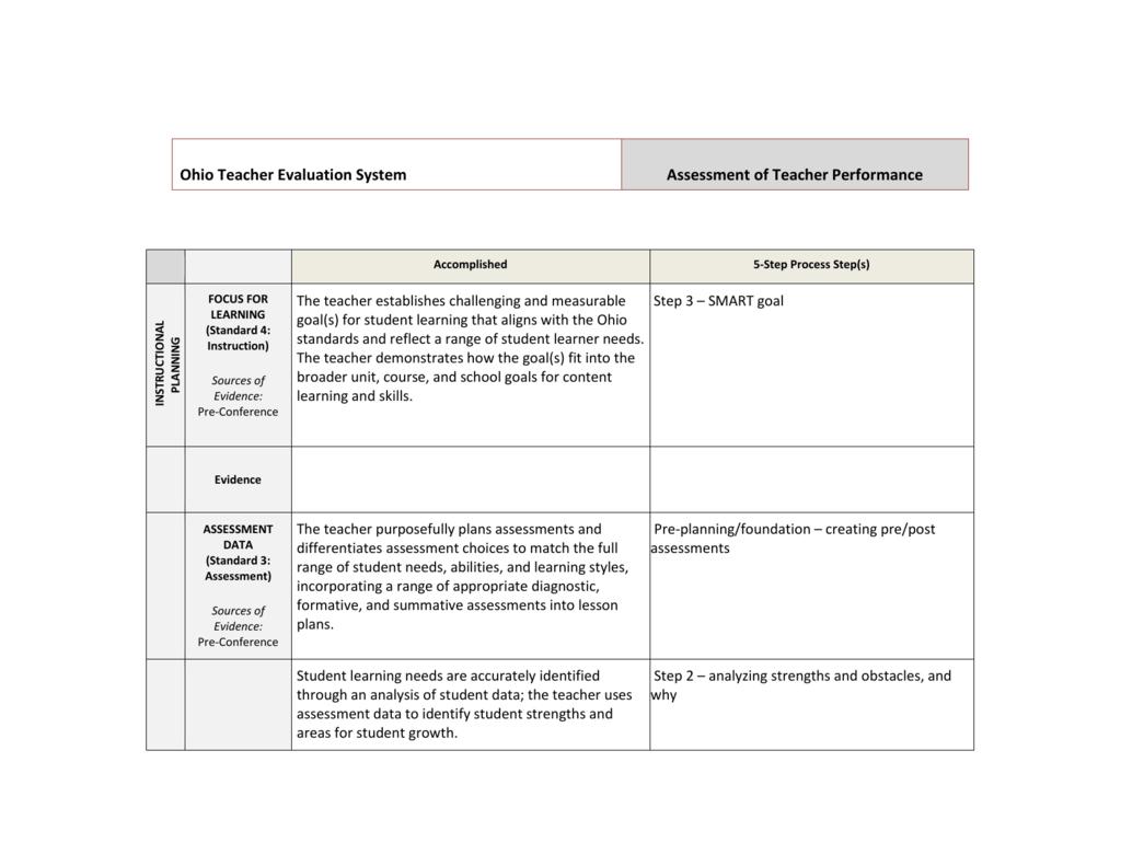 Otes and 5 step process saigontimesfo