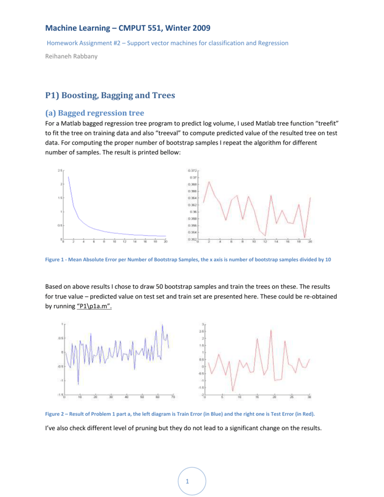 Predict Matlab