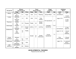 Developmental Stages Table