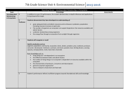7th Grade Science Unit 4: Environmental Science