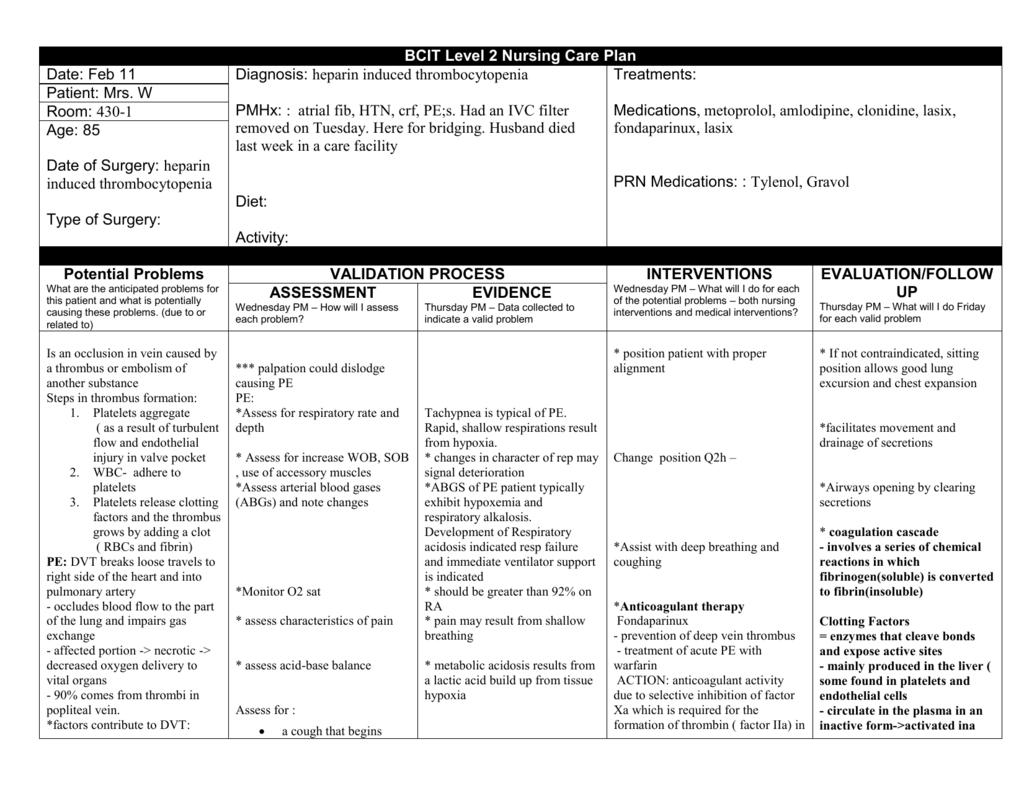 BCIT Level 2 Nursing Care Plan - Alastair Thurley - VGH-care