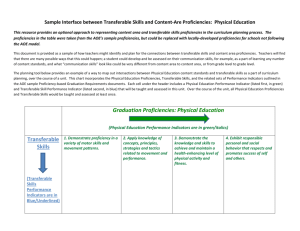 Connecting Transferable Skills with Content Area Proficiencies