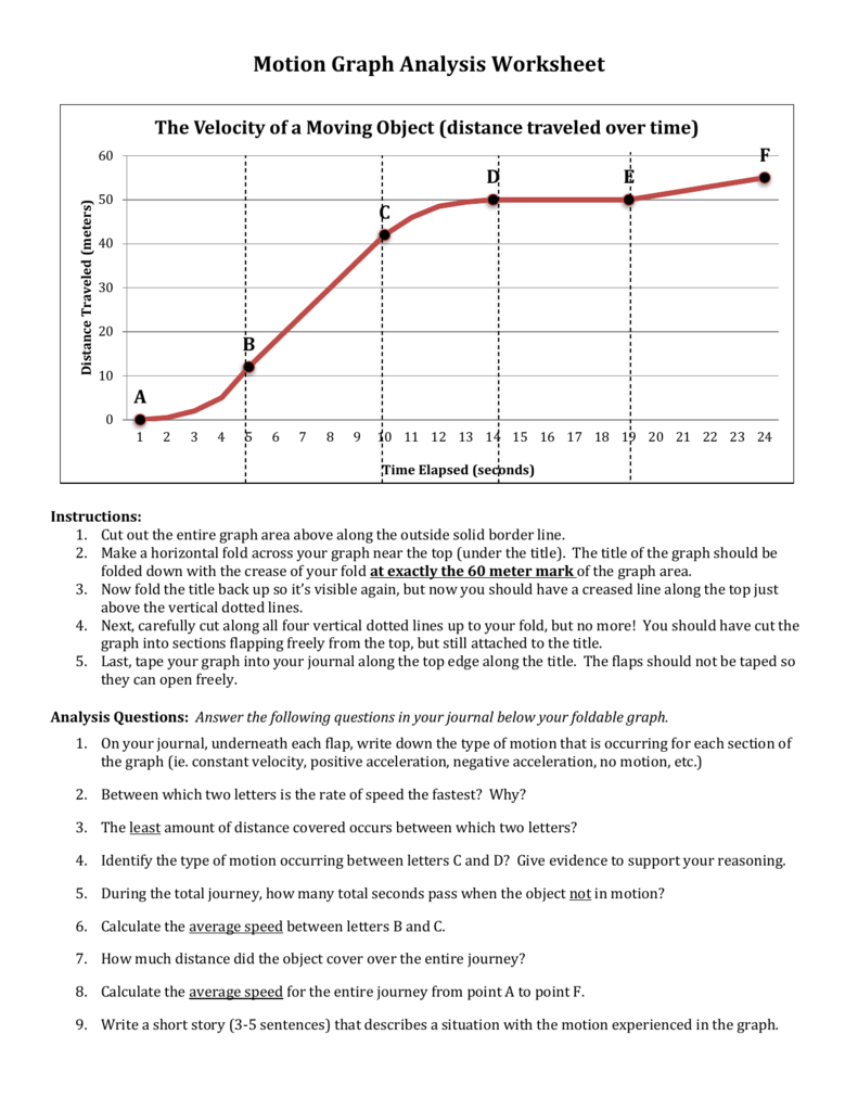 Motion Graph Analysis Worksheet