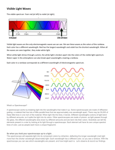 Spectroscope Activity