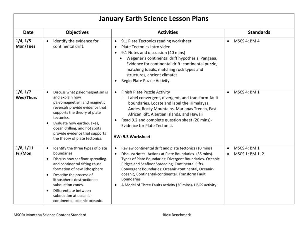 January Earth Science Lesson Plans Date Objectives Activities