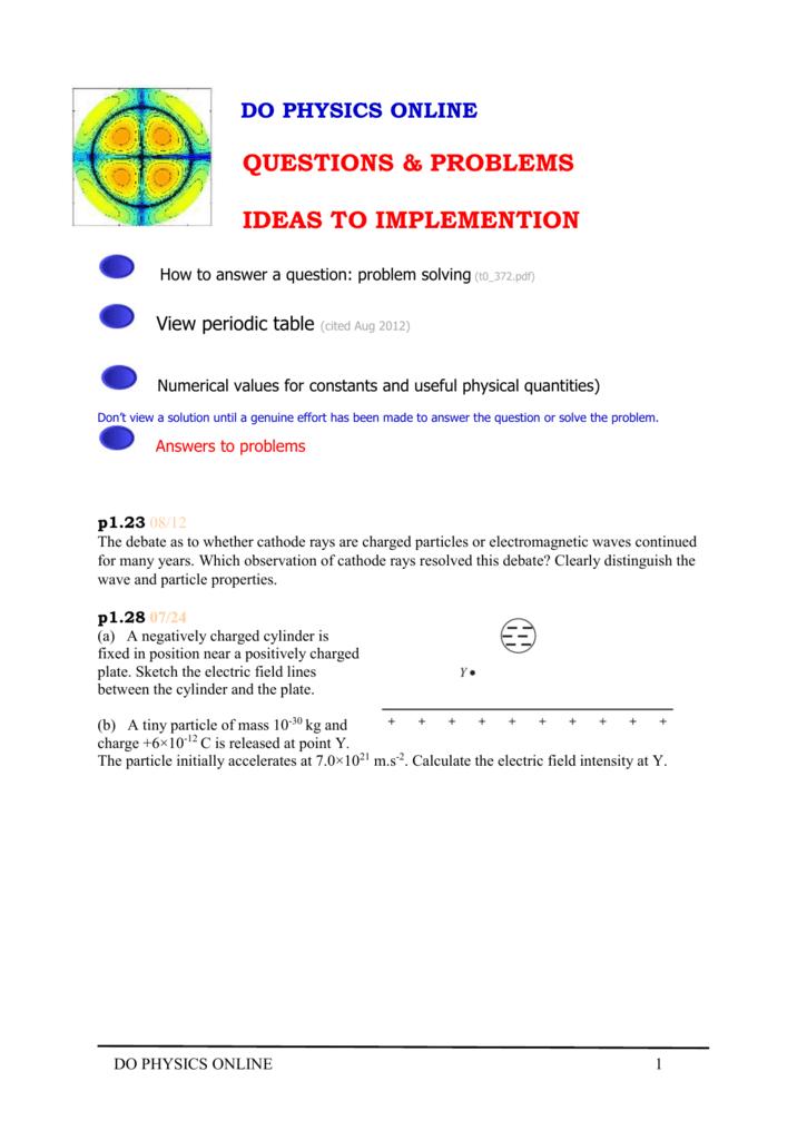physics electron