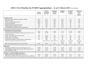 APLU FY2012 Appropriations Priorities ($ in millions)