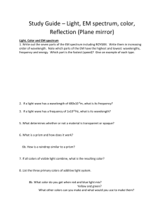 Study Guide – Light, EM spectrum, color, Reflection (Plane mirror
