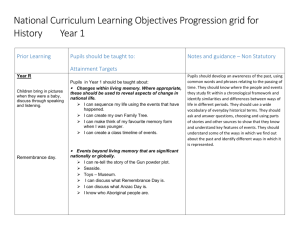 Y1 History National Curriculum Learning Objectives Progression Grid