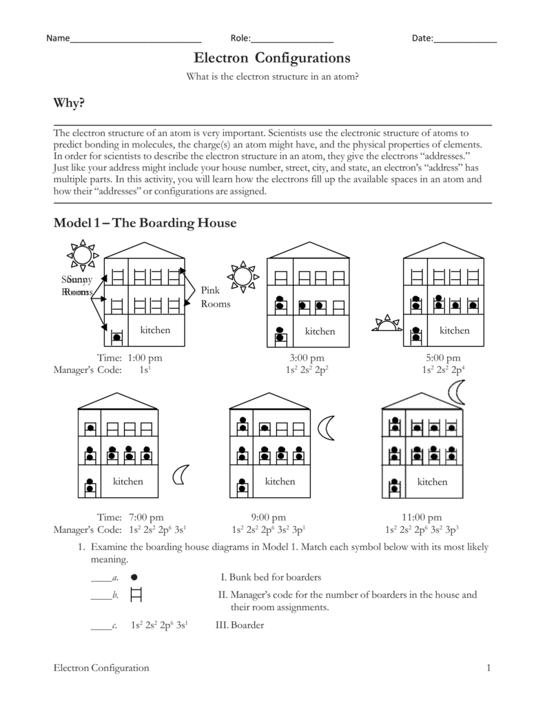 13 Electron Configuration-S