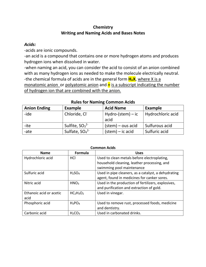 worksheet Naming Acids Worksheet Answers writing and naming acids bases notes