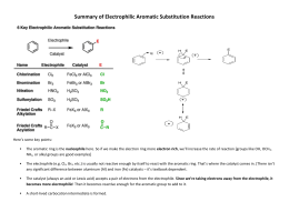 Summary of Electrophilic Aromatic Substitution Reactions