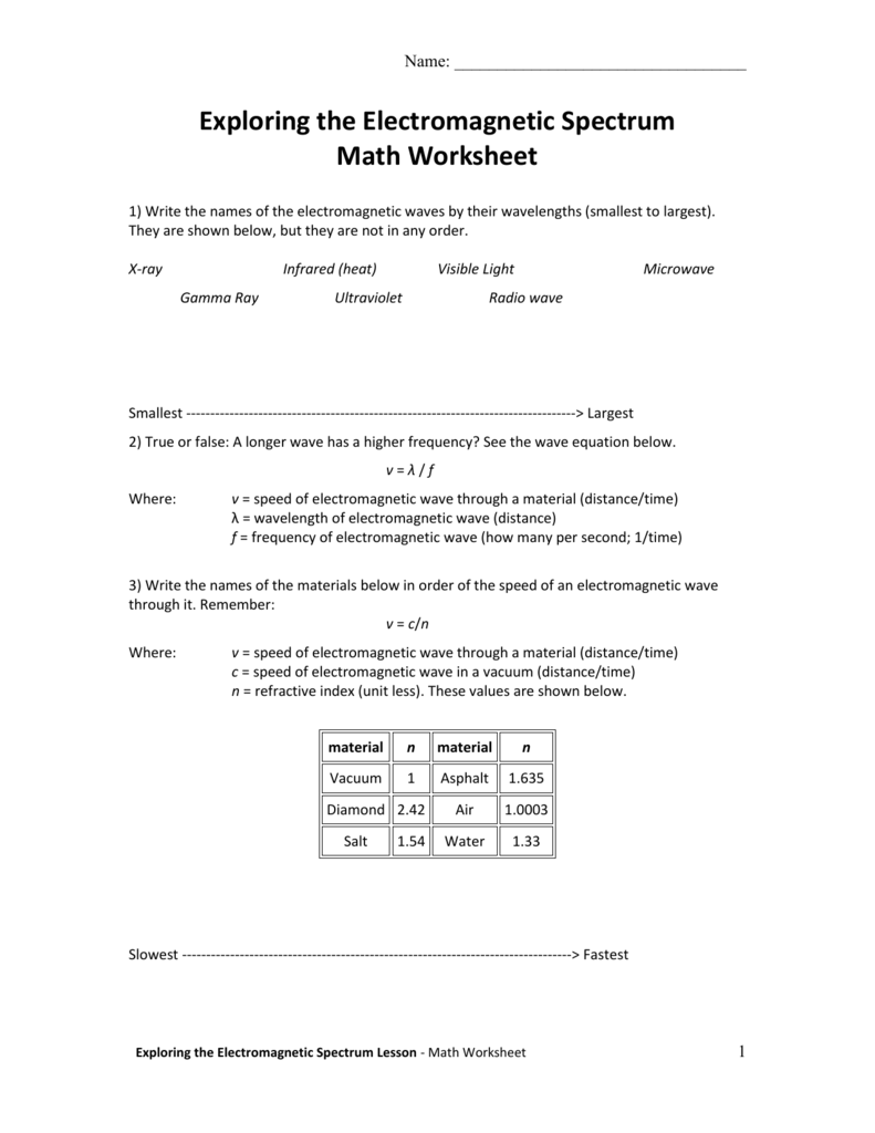 worksheet Electromagnetic Spectrum Worksheet math worksheet