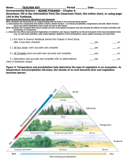CHART: Biome Pyramid, C.6.1 TEACHER COPY