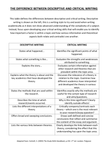 The difference between descriptive and critical writing