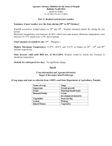 Agro Advisory Bulletin for the state of Maharashtra