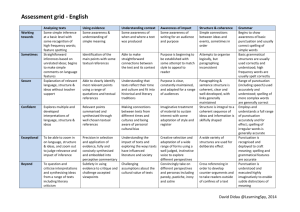 Assessment grid - English