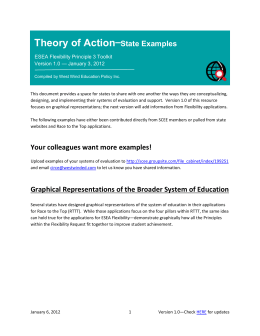 THEORY OF ACTION Examples - CCSSO State Consortium on