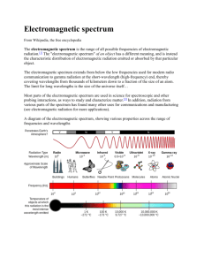 "[1] The ""electromagnetic spectrum"""