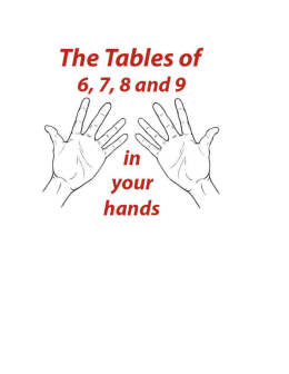 Multiplication in your hands!!