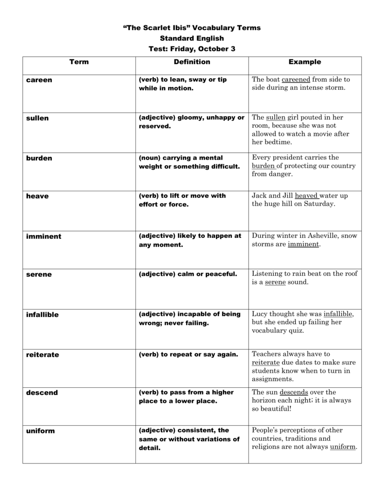 worksheet The Scarlet Ibis Worksheet the scarlet ibis vocabulary words words