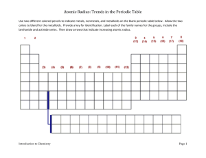 Atomic Radius: Trends in the Periodic Table
