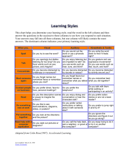 Student Learning Styles