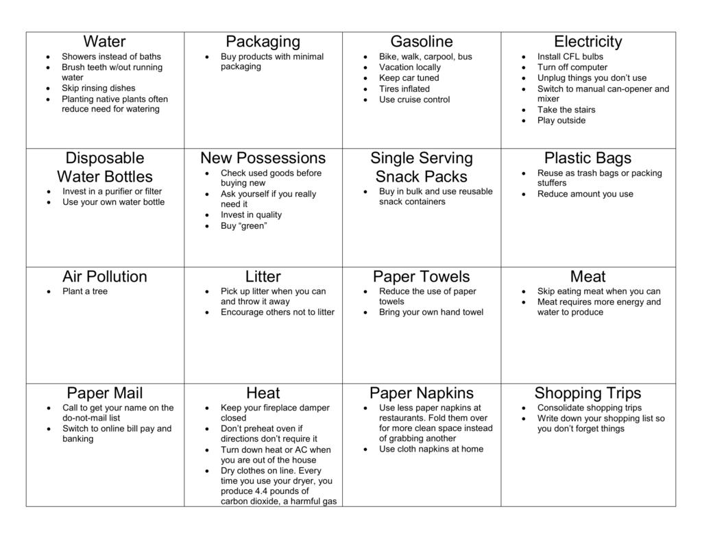 Teacher`s Game Key - Clean Fairfax Council