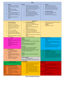 Year1 Curriculum Overview