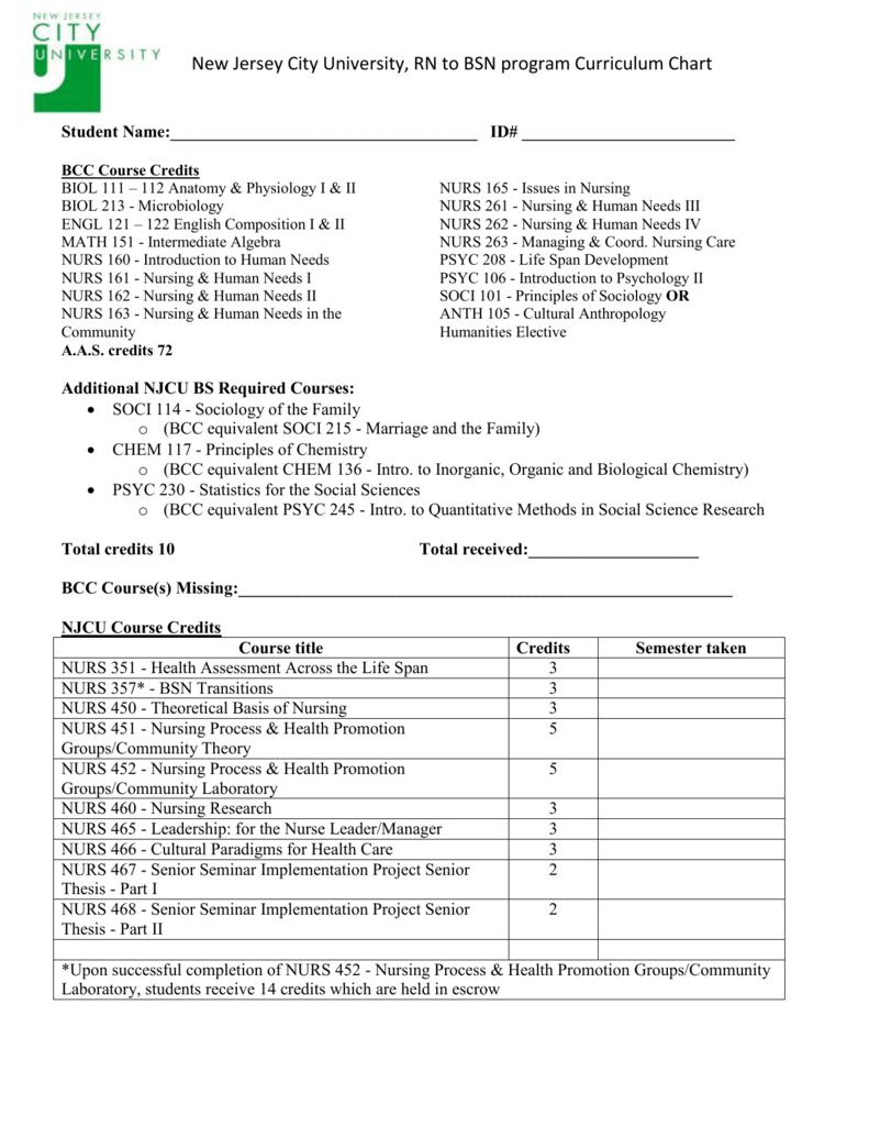 jersey city bsn program