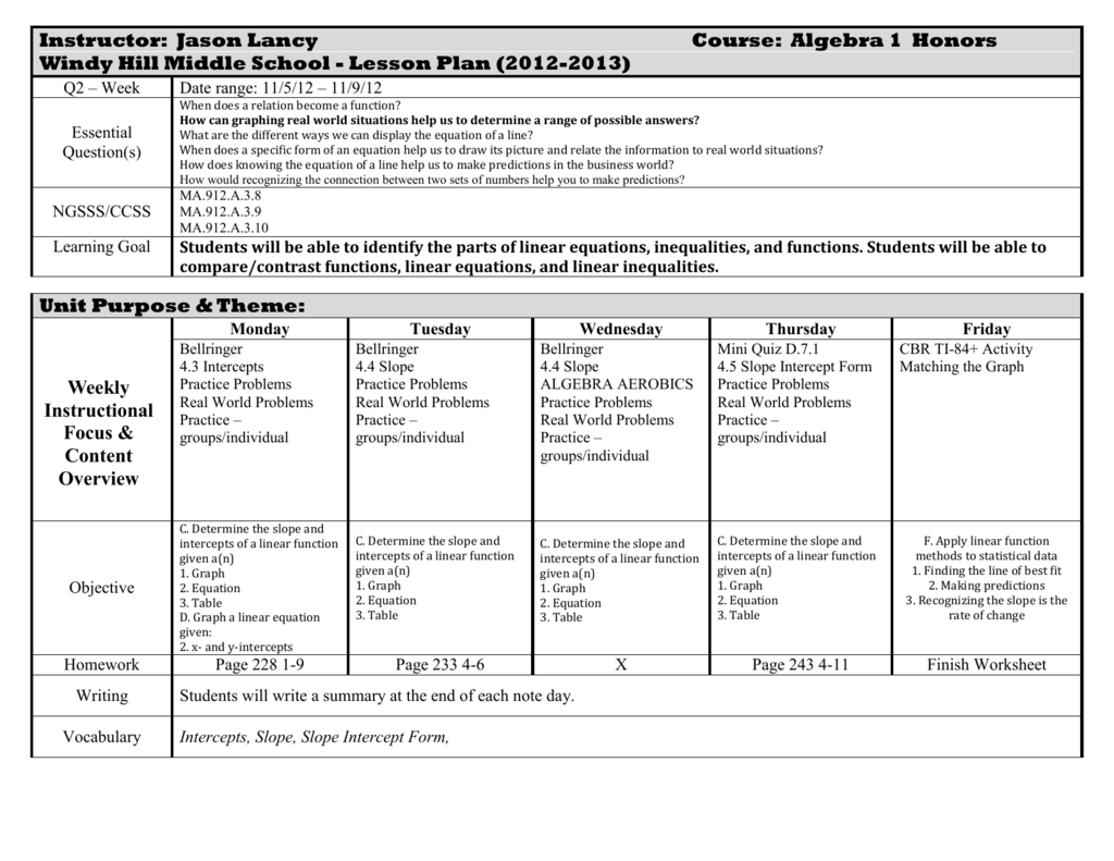 worksheet Lines Of Best Fit Worksheet sample lesson plan avid and marzano