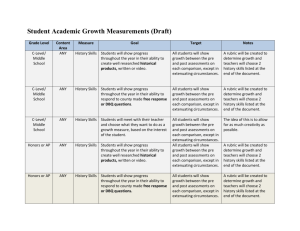 Student Academic Growth Measurements (Draft)