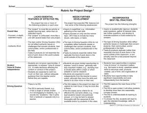 Rubric for Project Design and Implementation