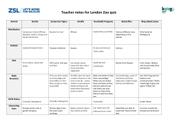 Teacher notes for ZSL London Zoo quizzes