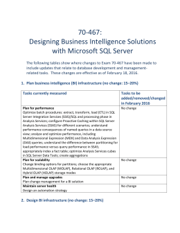 Design BI infrastructure (no change: 15–20%)