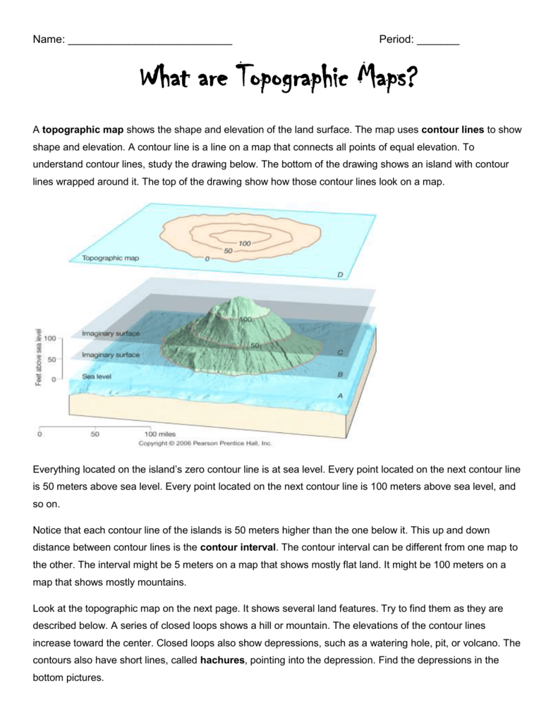 What are Topographic Maps?