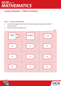 Topic 6.05a Lesson element - Functions - Student worksheet