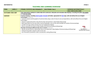 DATA - Stage 3 - Glenmore Park Learning Alliance