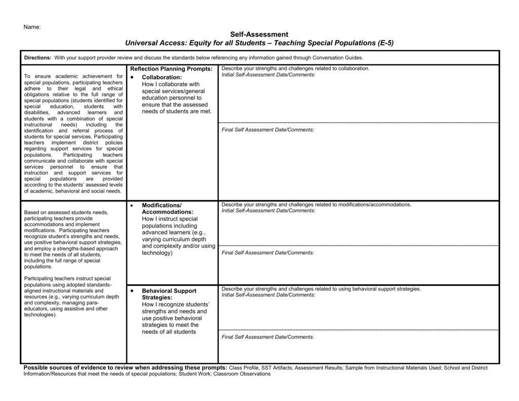 specific learning disability teaching strategies