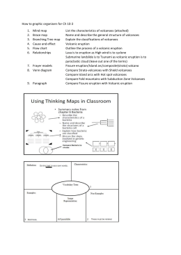 Ch 10-3 study and revision graphic organisers - Yr9