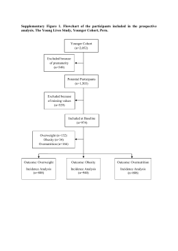 Supplementary Figure 1. Flowchart of the participants