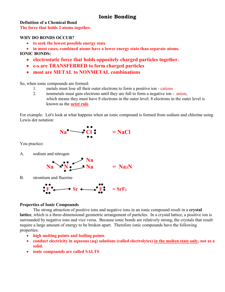 2015-16 Ionic Bonding Teacher notes