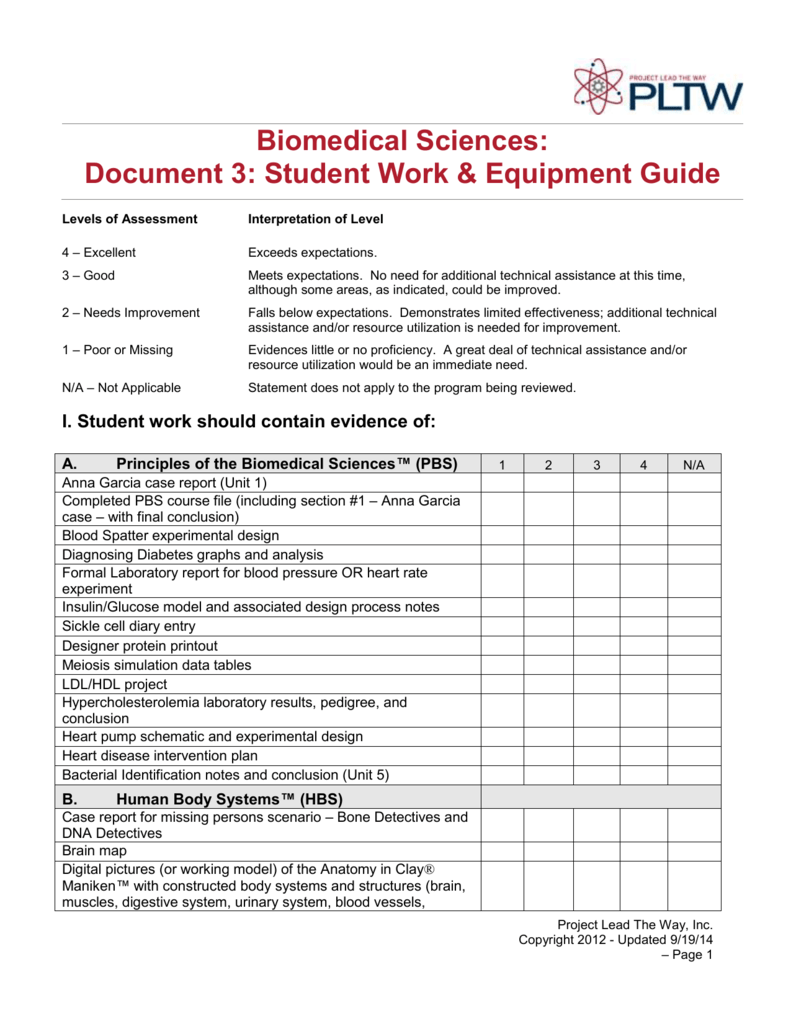 biomedical sciences student work equipment guide rh studylib net  Review Clip Art