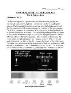 SPECTRAL LINES OF THE ELEMENTS