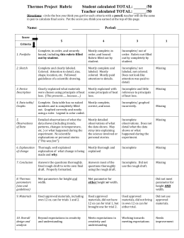 Thermos Project Rubric