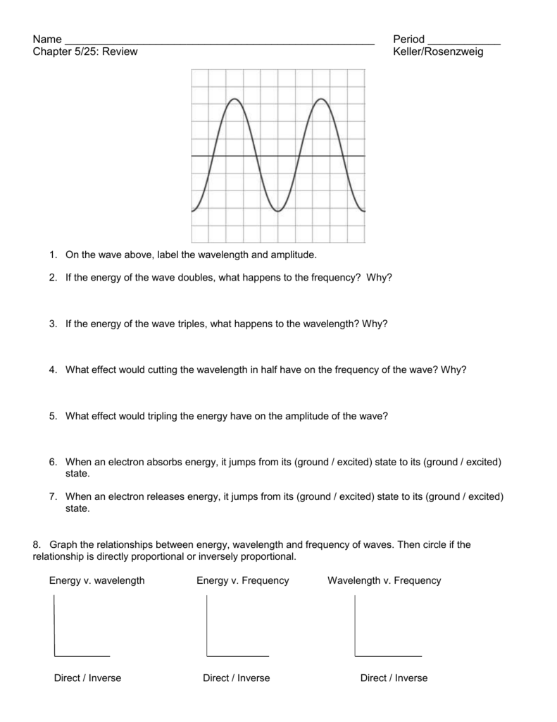 100+ [ Inversely Proportional Worksheet ] | Inverse Square Law ...