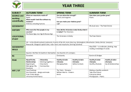 Year Plan - Oakwood Junior School