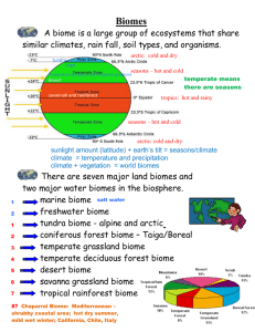 Biomes guided notes