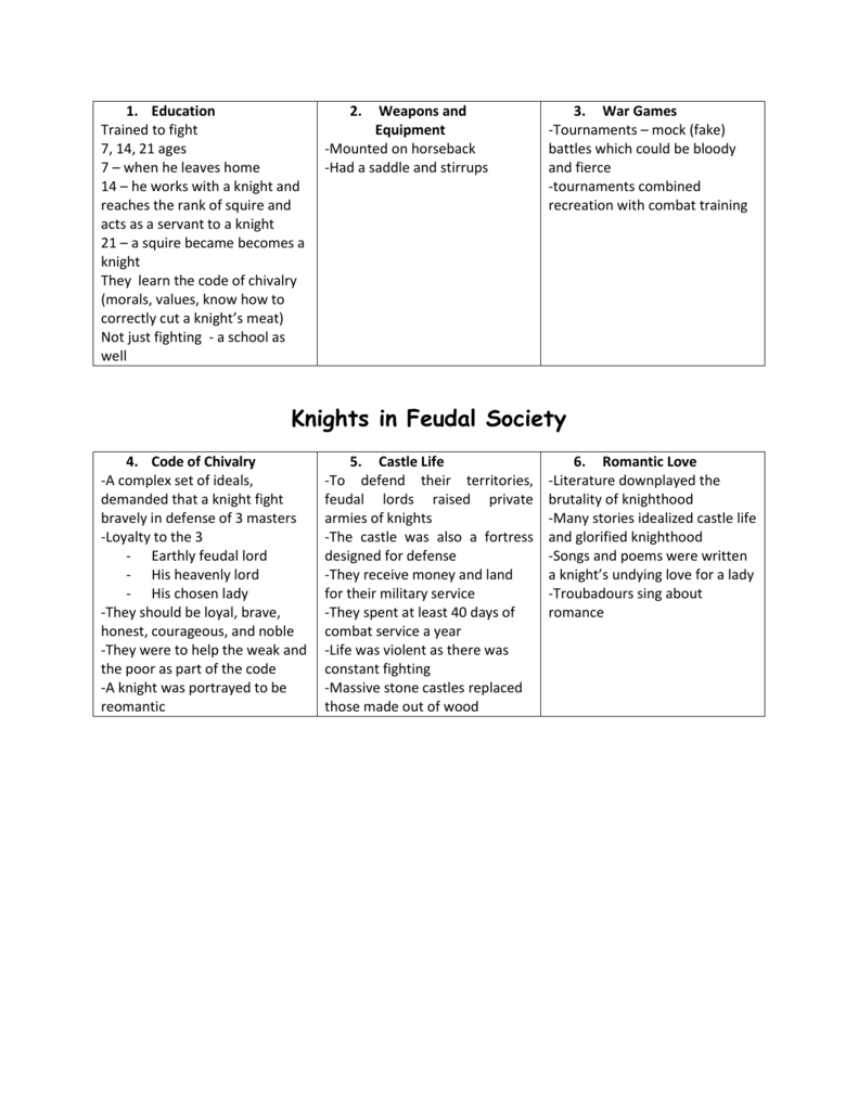 worksheet Knights And Knighthood Worksheet 006913099 1 4c7c756ddf24e67235151ad5c38e29e9 png